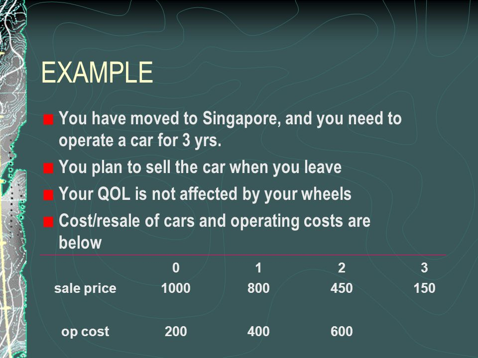 EXAMPLE You have moved to Singapore, and you need to operate a car for 3 yrs.