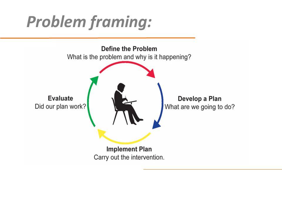 Problem framing: