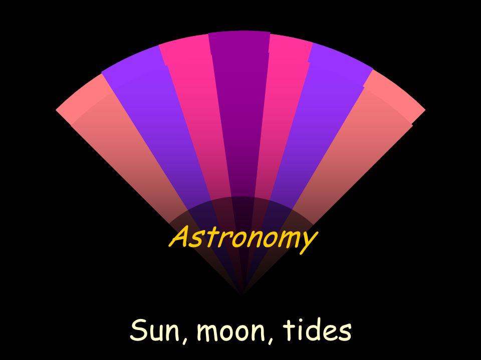Welcome to PPT Astronomy Sun, moon, tides Presented By:- Mr.
