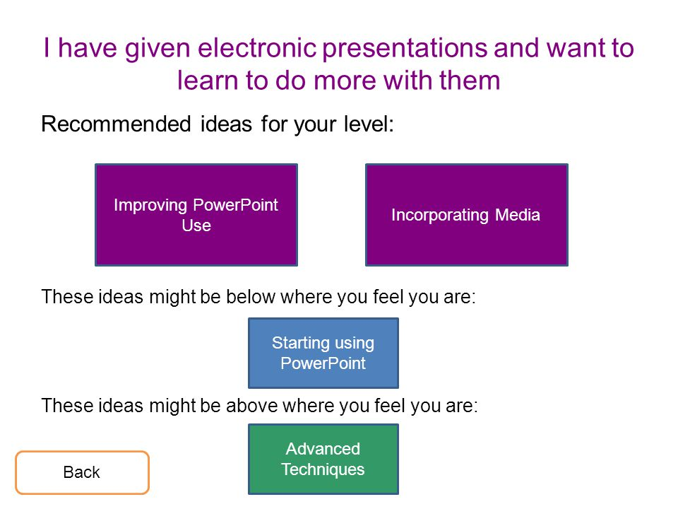 I have given electronic presentations and want to learn to do more with them Recommended ideas for your level: These ideas might be below where you feel you are: These ideas might be above where you feel you are: Advanced Techniques Improving PowerPoint Use Incorporating Media Starting using PowerPoint Back