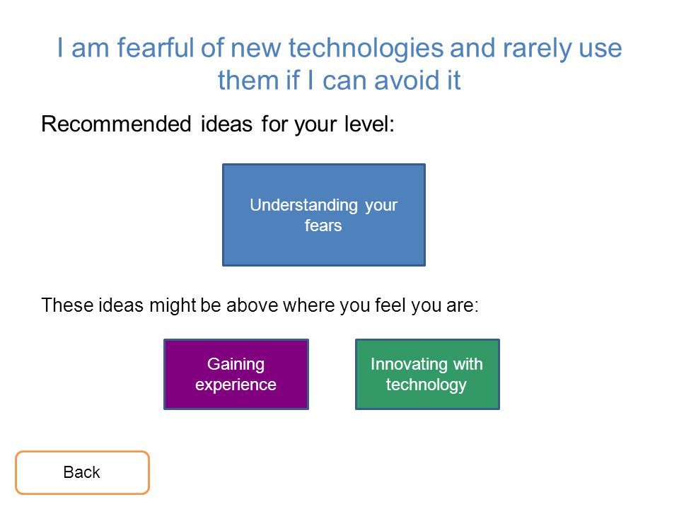 I am fearful of new technologies and rarely use them if I can avoid it Recommended ideas for your level: These ideas might be above where you feel you are: Innovating with technology Gaining experience Understanding your fears Back