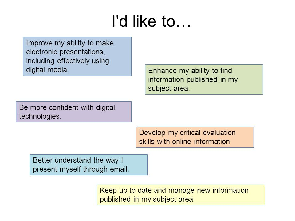 Improve my ability to make electronic presentations, including effectively using digital media I'd like to… Enhance my ability to find information pub