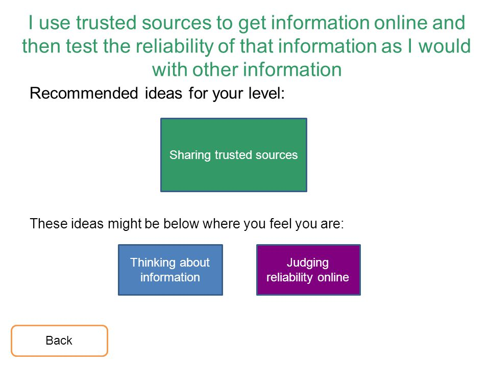 I use trusted sources to get information online and then test the reliability of that information as I would with other information Recommended ideas for your level: These ideas might be below where you feel you are: Judging reliability online Thinking about information Sharing trusted sources Back