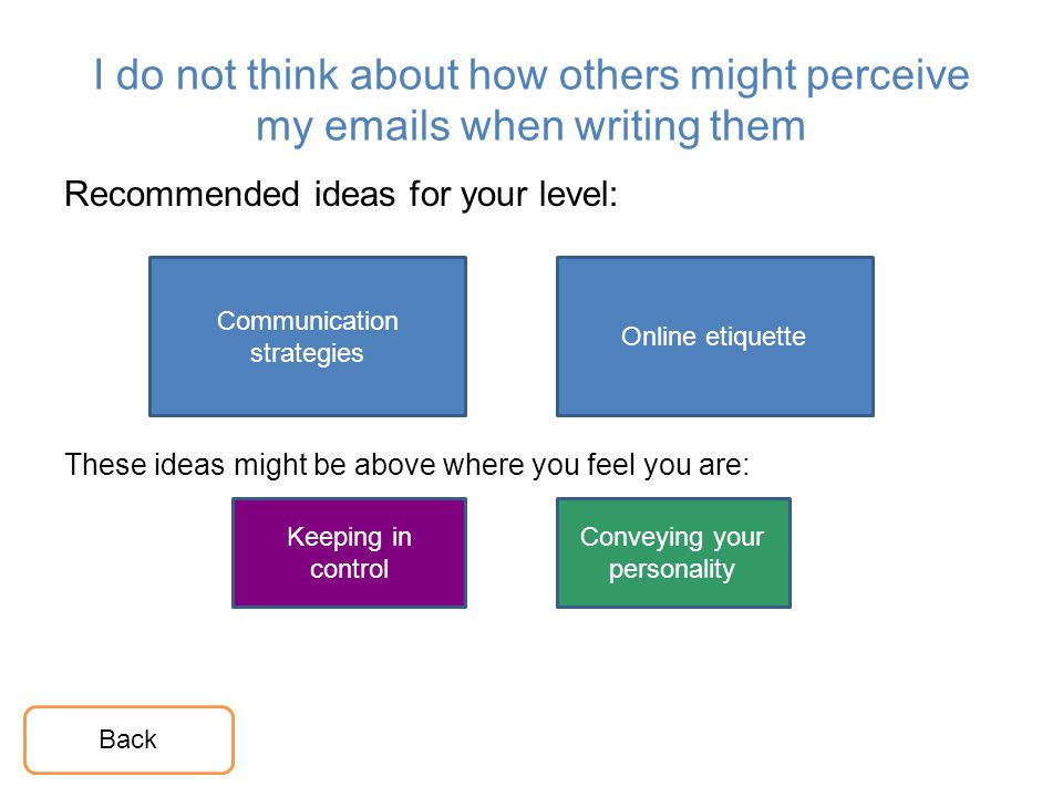 I do not think about how others might perceive my emails when writing them Recommended ideas for your level: These ideas might be above where you feel you are: Conveying your personality Communication strategies Online etiquette Keeping in control Back