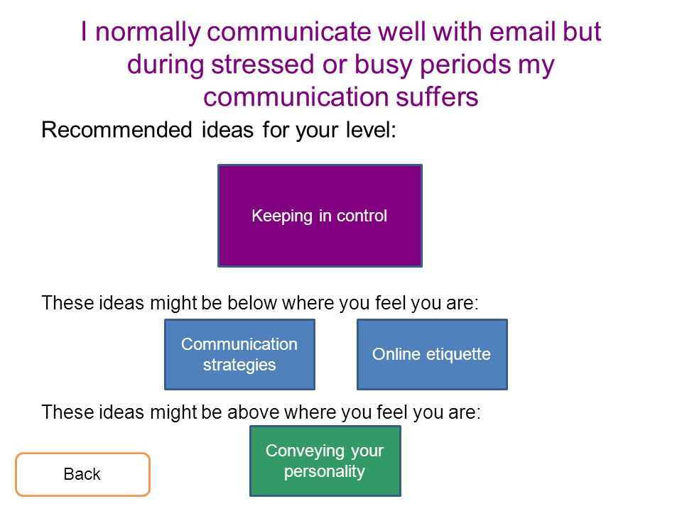 I normally communicate well with email but during stressed or busy periods my communication suffers Recommended ideas for your level: These ideas migh