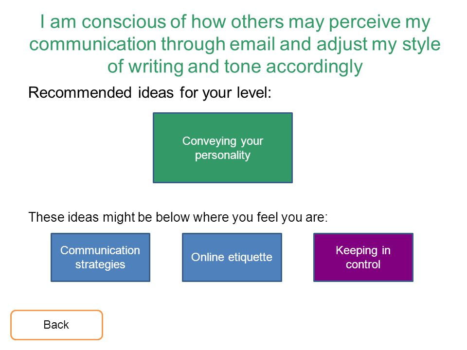 I am conscious of how others may perceive my communication through email and adjust my style of writing and tone accordingly Recommended ideas for your level: These ideas might be below where you feel you are: Online etiquette Keeping in control Communication strategies Conveying your personality Back