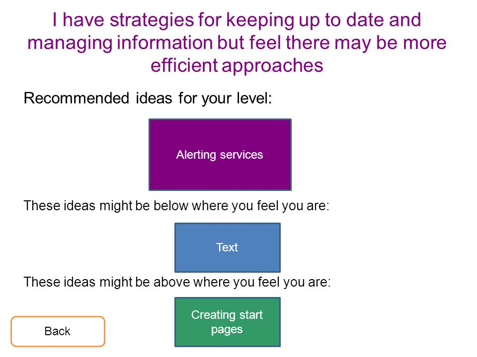 I have strategies for keeping up to date and managing information but feel there may be more efficient approaches Recommended ideas for your level: These ideas might be below where you feel you are: These ideas might be above where you feel you are: Creating start pages Alerting services Text Back