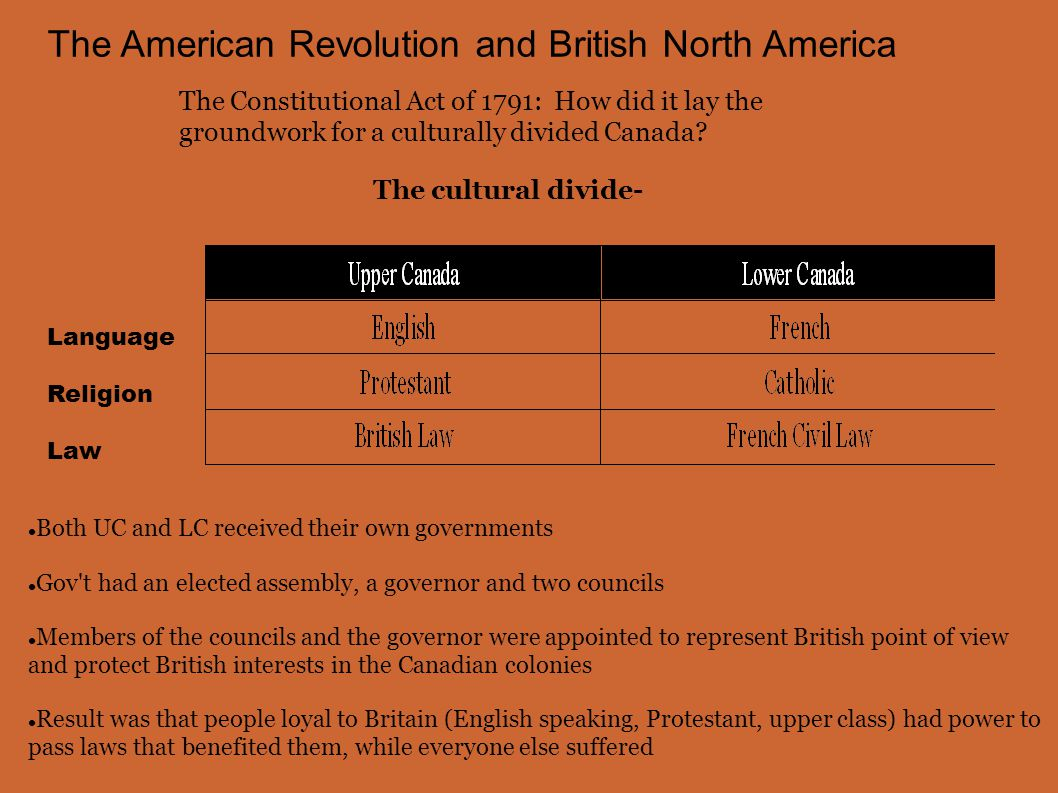 The American Revolution and British North America The Constitutional Act of 1791: How did it lay the groundwork for a culturally divided Canada.