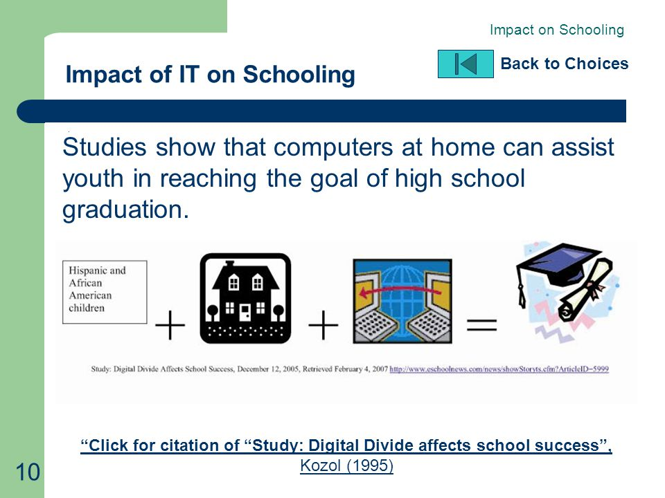 "10 Impact of IT on Schooling. Back to Choices Studies show that computers at home can assist youth in reaching the goal of high school graduation. ""Cl"