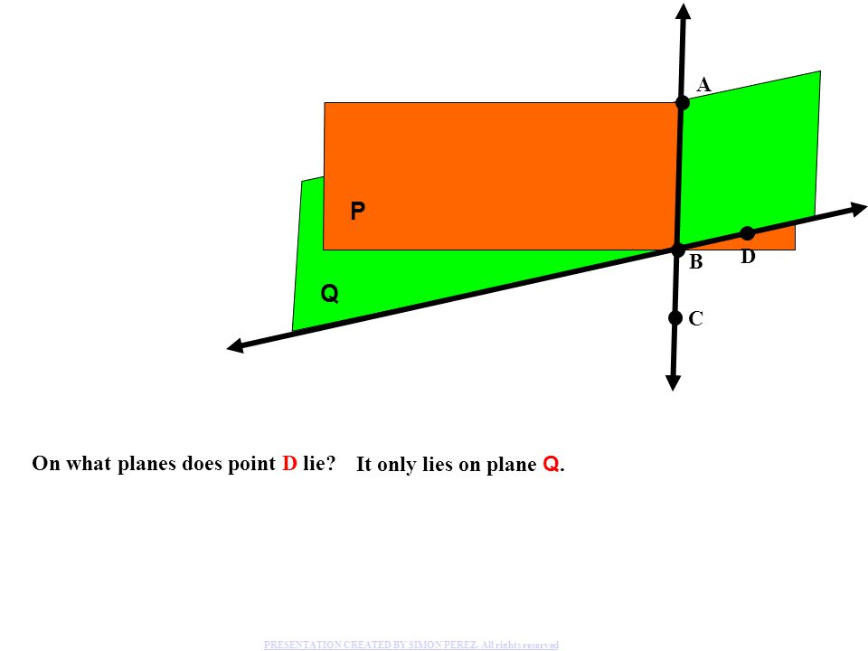On what planes does point D lie.It only lies on plane Q.