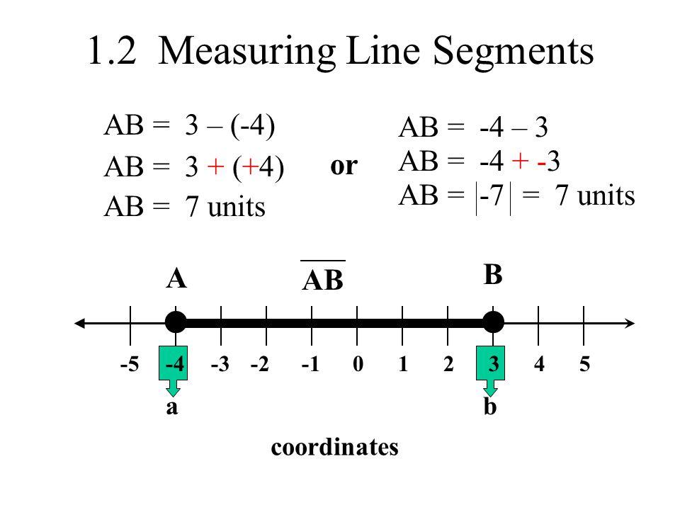 1.2 Measuring Line Segments 0-2-3-4-523451 A B coordinates ab AB AB = 3 – (-4) AB = 3 + (+4) AB = 7 units or AB = -4 – 3 AB = -4 + -3 AB = -7= 7 units