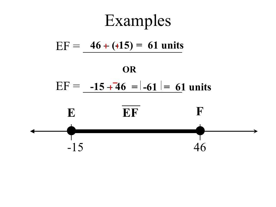 Examples E F EF -1546 EF = ________________ 46 – (-15)= 61 units OR EF = ________________ -15 – 46 = -61= 61 units