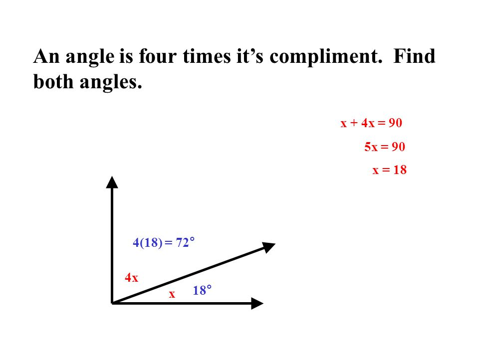 An angle is four times it's compliment.Find both angles.
