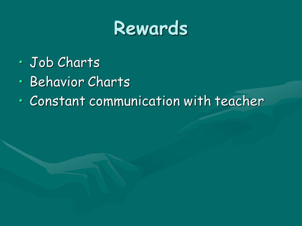 Rewards Job ChartsJob Charts Behavior ChartsBehavior Charts Constant communication with teacherConstant communication with teacher