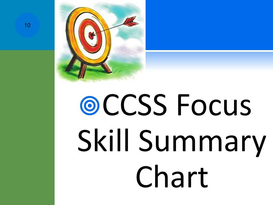  CCSS Focus Skill Summary Chart 10