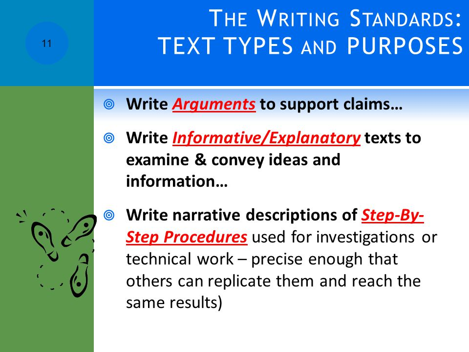 T HE W RITING S TANDARDS : TEXT TYPES AND PURPOSES  Write Arguments to support claims…  Write Informative/Explanatory texts to examine & convey ideas and information…  Write narrative descriptions of Step-By- Step Procedures used for investigations or technical work – precise enough that others can replicate them and reach the same results) 11