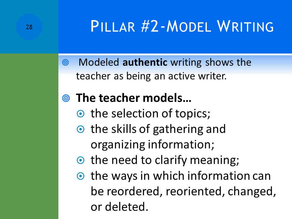 P ILLAR #2-M ODEL W RITING  Modeled authentic writing shows the teacher as being an active writer.