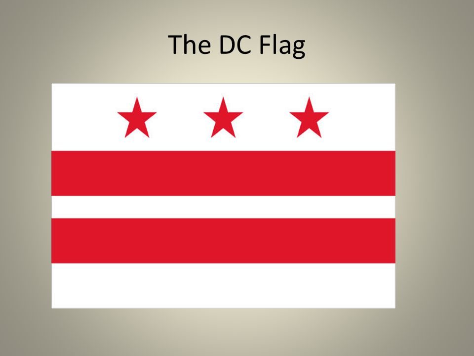 Since we live in DC there are a few things we should know….
