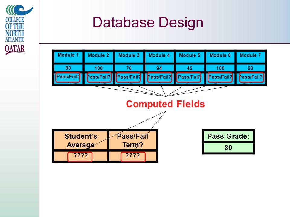 Database Design Pass Grade: 80 Student's Average Pass/Fail Term.