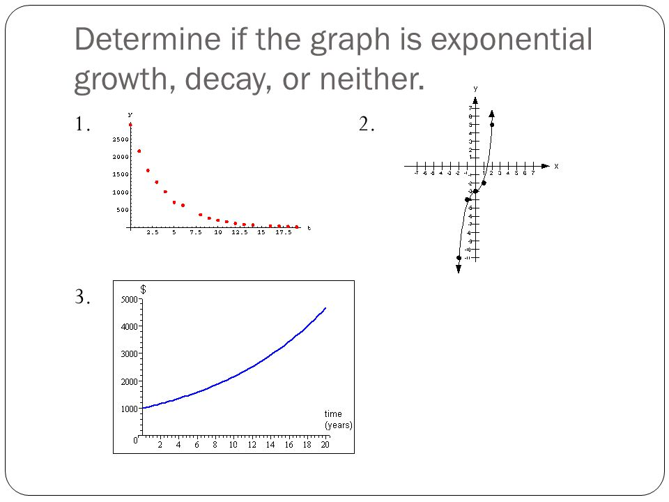 Determine if the graph is exponential growth, decay, or neither. 1. 2. 3.