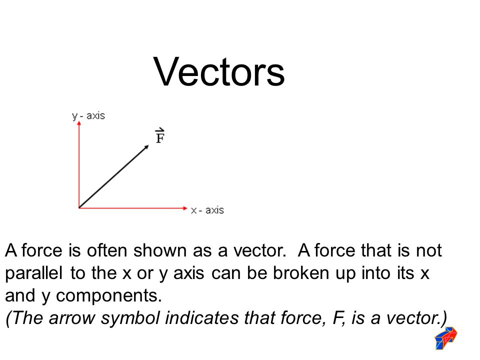 Find the x and y components of vector F2 : F 2y = F 2 * sin  2 F 2y = 100 lbs * sin 30 F 2y = 50 lbs Find the x and y components of vector F1 : F 1y = F 1 * sin  1 F 1y = 50 lbs * sin 45 F 1y = 35 lbs y-components of each In this example, F 1 = 50 lbs at an angle of 45 degrees and, F 2 = 100 lbs at an angle of 30 degrees.
