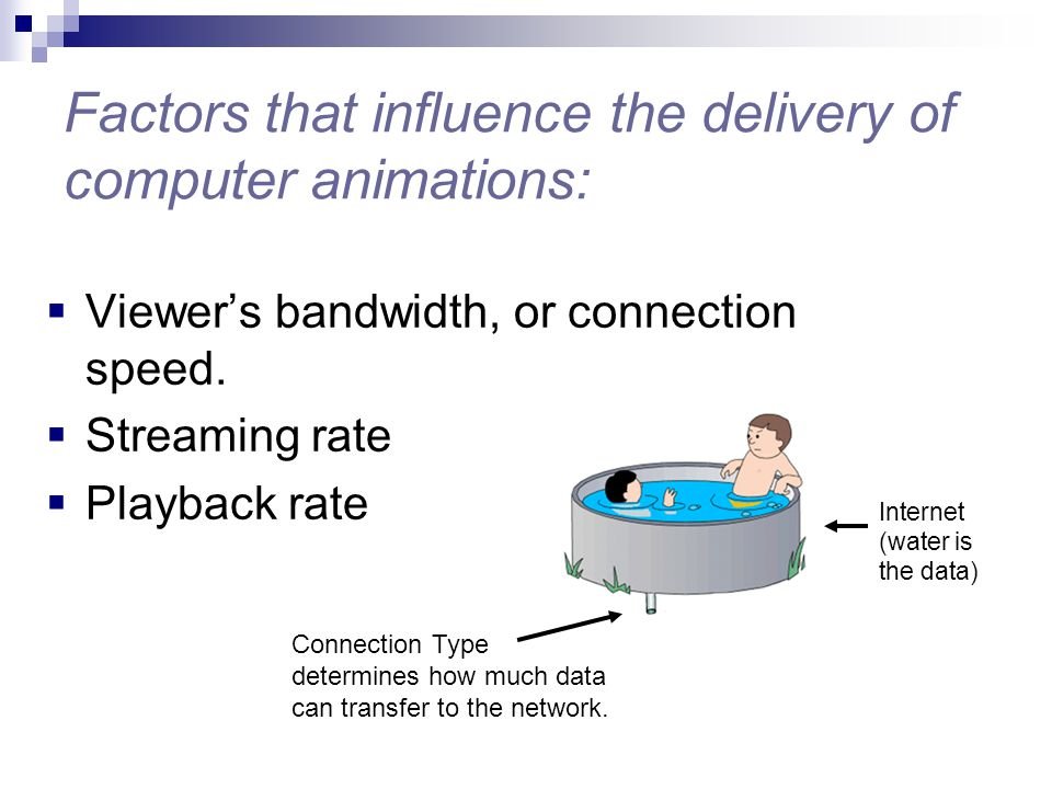 Factors that influence the delivery of computer animations:  Viewer's bandwidth, or connection speed.  Streaming rate  Playback rate Internet (wate
