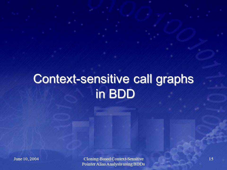 June 10, 2004Cloning-Based Context-Sensitive Pointer Alias Analysis using BDDs 15 Context-sensitive call graphs in BDD
