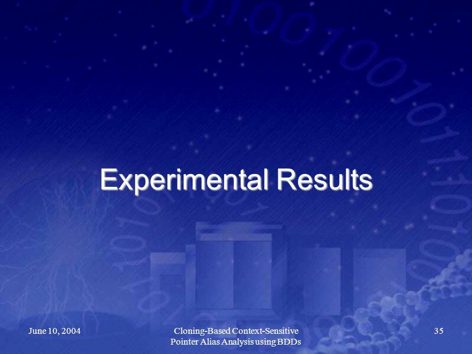June 10, 2004Cloning-Based Context-Sensitive Pointer Alias Analysis using BDDs 35 Experimental Results