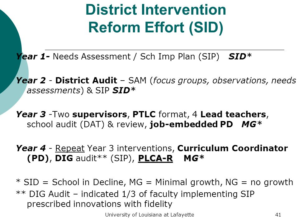 University of Louisiana at Lafayette41 District Intervention Reform Effort (SID) Year 1- Needs Assessment / Sch Imp Plan (SIP) SID* Year 2 - District Audit – SAM (focus groups, observations, needs assessments) & SIP SID* Year 3 -Two supervisors, PTLC format, 4 Lead teachers, school audit (DAT) & review, job-embedded PD MG* PLCA-R MG* Year 4 - Repeat Year 3 interventions, Curriculum Coordinator (PD), DIG audit** (SIP), PLCA-R MG* * SID = School in Decline, MG = Minimal growth, NG = no growth ** DIG Audit – indicated 1/3 of faculty implementing SIP prescribed innovations with fidelity