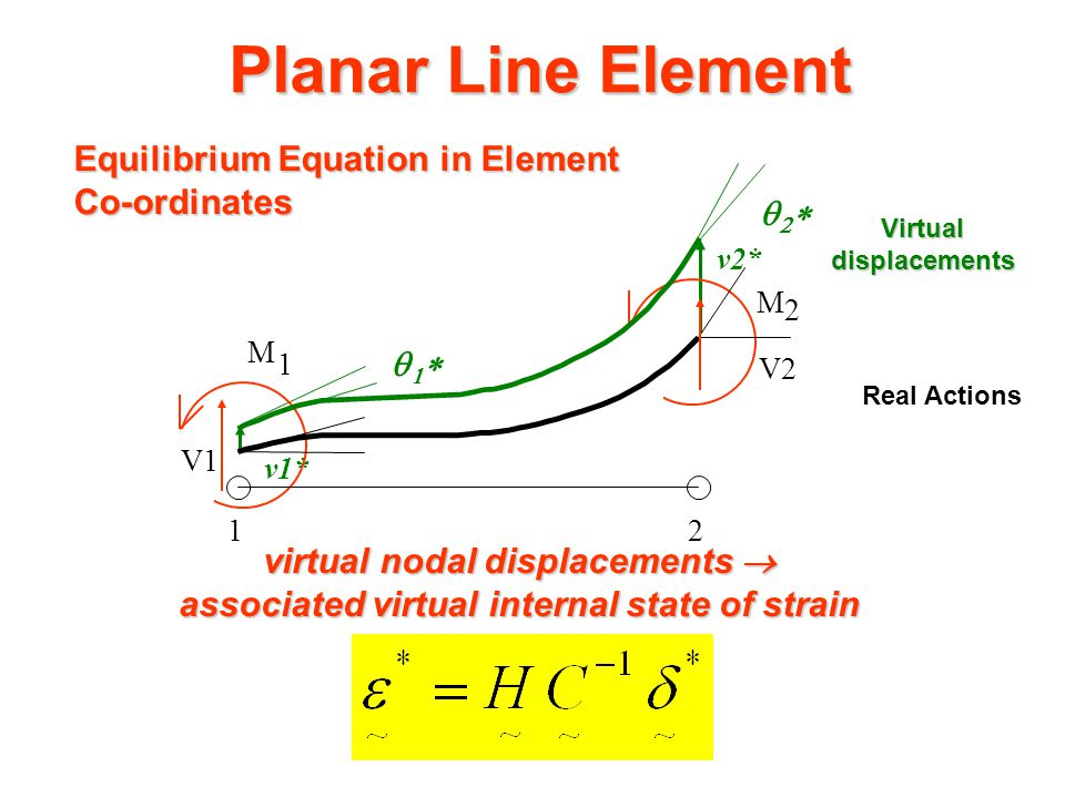 State of Stress In this problem we consider the state of stress to be defined by the bending moment at any section.