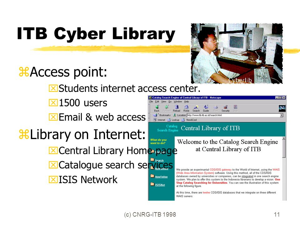 (c) CNRG-ITB 199811 ITB Cyber Library zAccess point: xStudents internet access center.