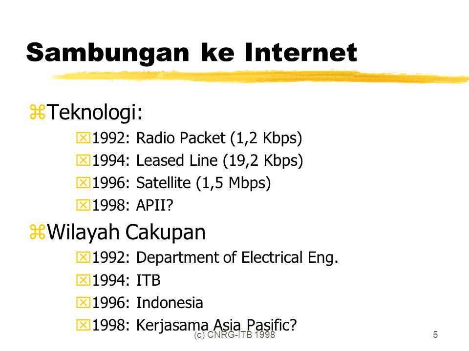 (c) CNRG-ITB 19985 Sambungan ke Internet zTeknologi: x1992: Radio Packet (1,2 Kbps) x1994: Leased Line (19,2 Kbps) x1996: Satellite (1,5 Mbps) x1998: APII.