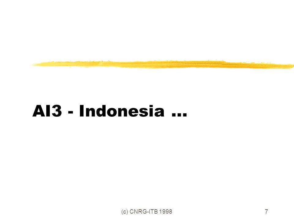 (c) CNRG-ITB 19987 AI3 - Indonesia...