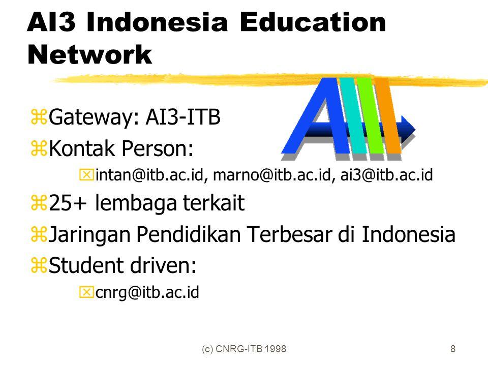 (c) CNRG-ITB 19988 AI3 Indonesia Education Network zGateway: AI3-ITB zKontak Person: xintan@itb.ac.id, marno@itb.ac.id, ai3@itb.ac.id z25+ lembaga terkait zJaringan Pendidikan Terbesar di Indonesia zStudent driven: xcnrg@itb.ac.id