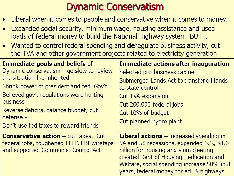 D. Rolling back communism 1. Dulles said containment of communism wasn t good enough.
