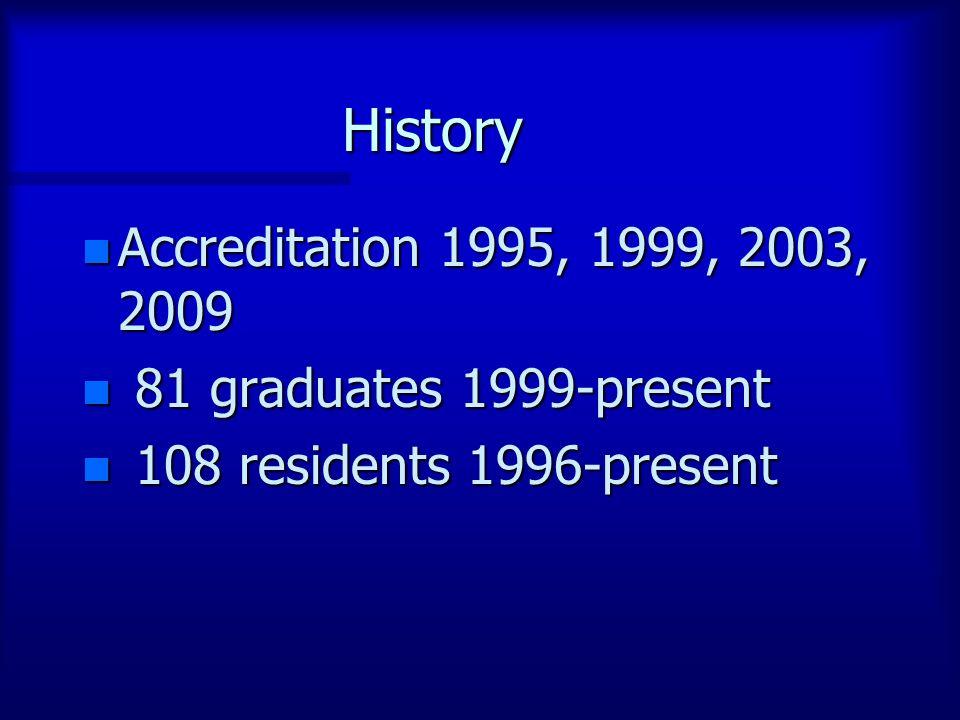 History n Accreditation 1995, 1999, 2003, 2009 n 81 graduates 1999-present n 108 residents 1996-present