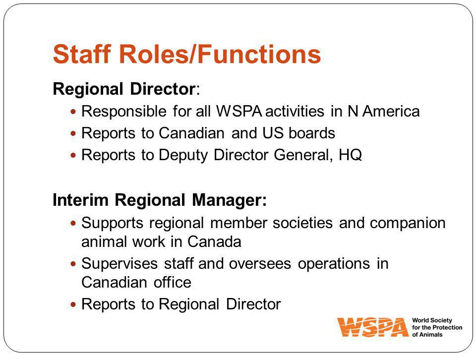 Staff Roles/Functions Regional Director: Responsible for all WSPA activities in N America Reports to Canadian and US boards Reports to Deputy Director General, HQ Interim Regional Manager: Supports regional member societies and companion animal work in Canada Supervises staff and oversees operations in Canadian office Reports to Regional Director