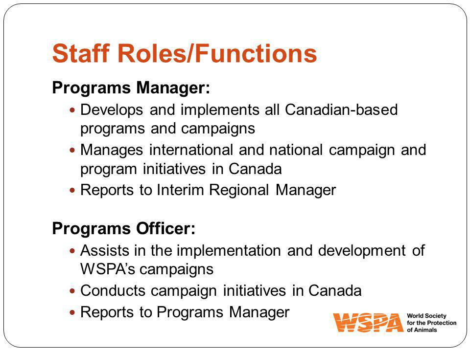 Staff Roles/Functions Programs Manager: Develops and implements all Canadian-based programs and campaigns Manages international and national campaign and program initiatives in Canada Reports to Interim Regional Manager Programs Officer: Assists in the implementation and development of WSPA's campaigns Conducts campaign initiatives in Canada Reports to Programs Manager