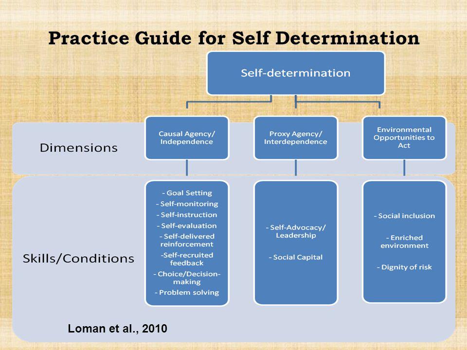 Loman et al., 2010