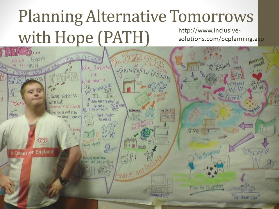 Planning Alternative Tomorrows with Hope (PATH) http://www.inclusive- solutions.com/pcplanning.asp