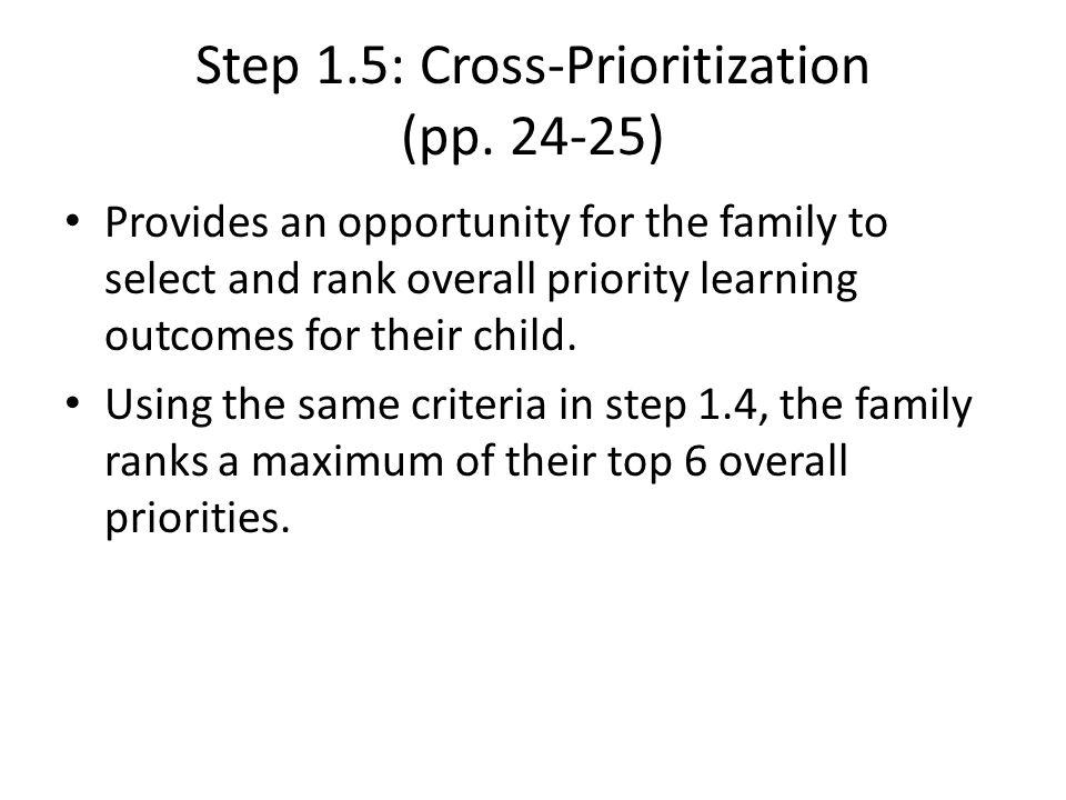 Step 1.5: Cross-Prioritization (pp.