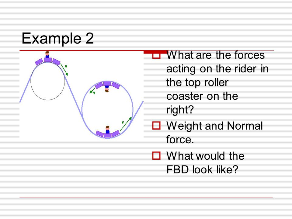 Example 2  What are the forces acting on the rider in the top roller coaster on the right.