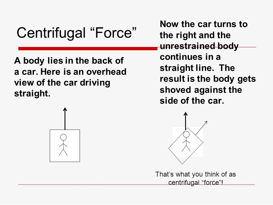Centrifugal Force A body lies in the back of a car.