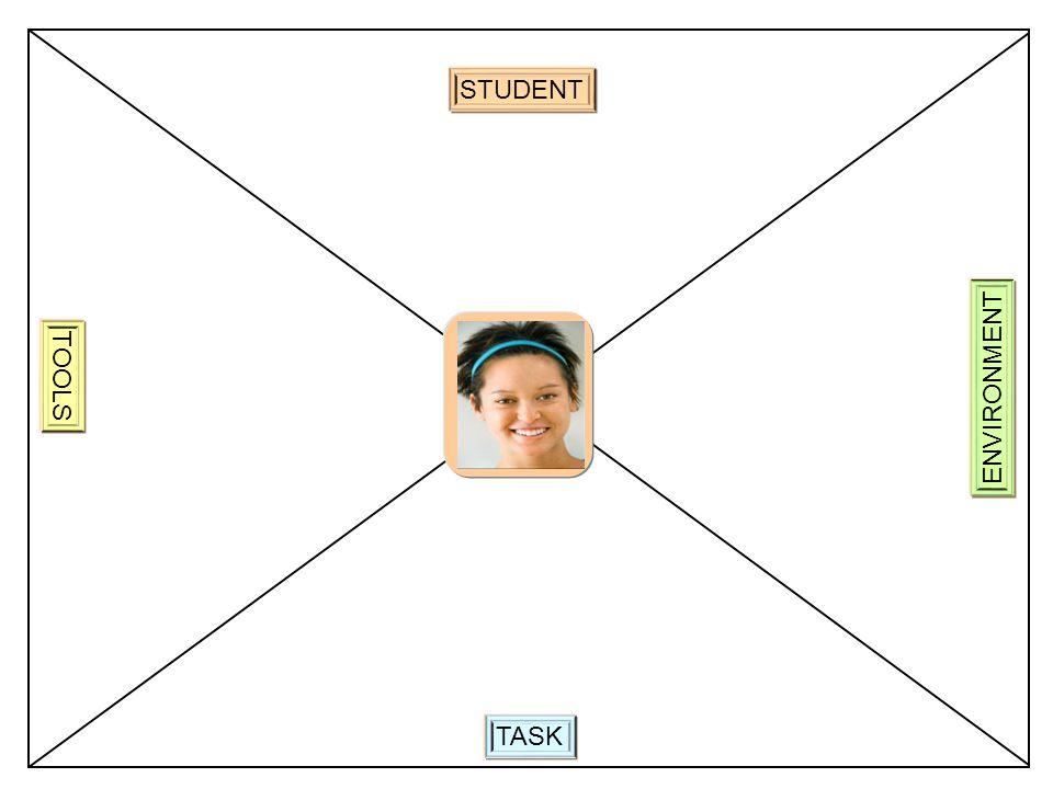 TASK STUDENT ENVIRONMENT TOOLS