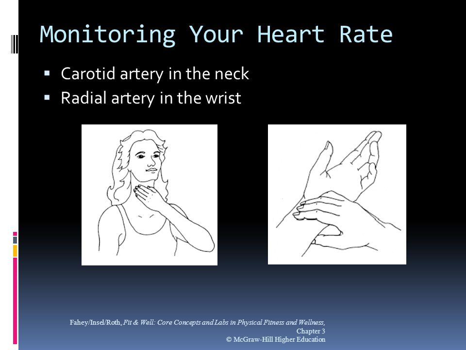 Monitoring Your Heart Rate  Carotid artery in the neck  Radial artery in the wrist Fahey/Insel/Roth, Fit & Well: Core Concepts and Labs in Physical Fitness and Wellness, Chapter 3 © McGraw-Hill Higher Education