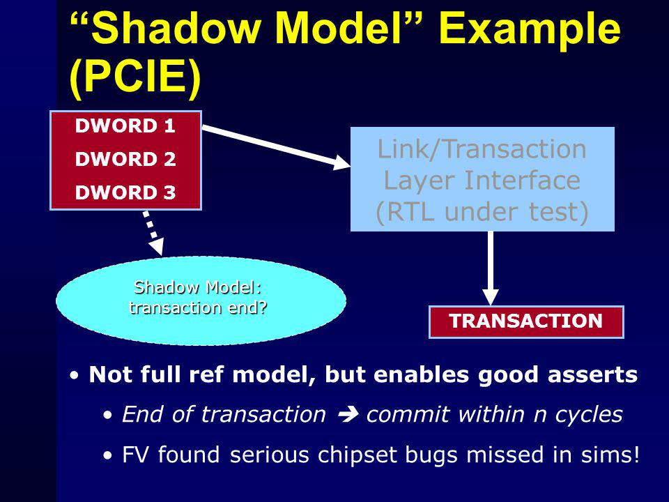 Shadow Model Example (PCIE) Link/Transaction Layer Interface (RTL under test) DWORD 1 DWORD 2 DWORD 3 TRANSACTION Not full ref model, but enables good asserts End of transaction  commit within n cycles FV found serious chipset bugs missed in sims.