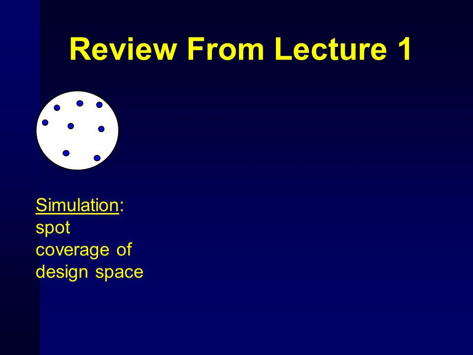 Formal Verification (ideal case): full coverage of design space Simulation: spot coverage of design space Review From Lecture 1