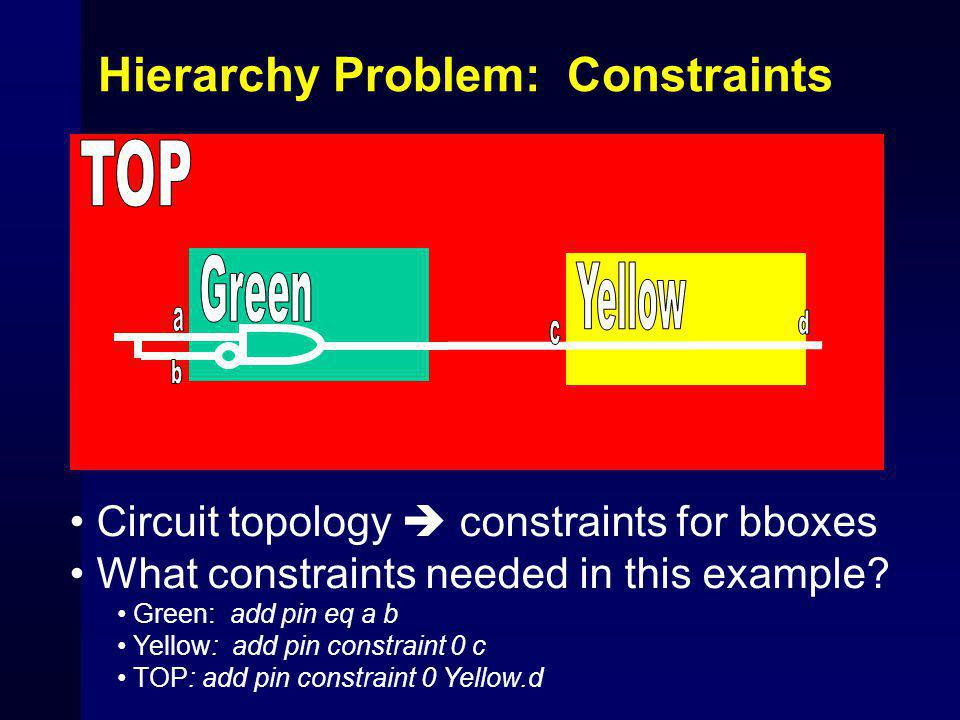 Hierarchy Problem: Constraints Circuit topology  constraints for bboxes What constraints needed in this example? Green: add pin eq a b Yellow: add pi