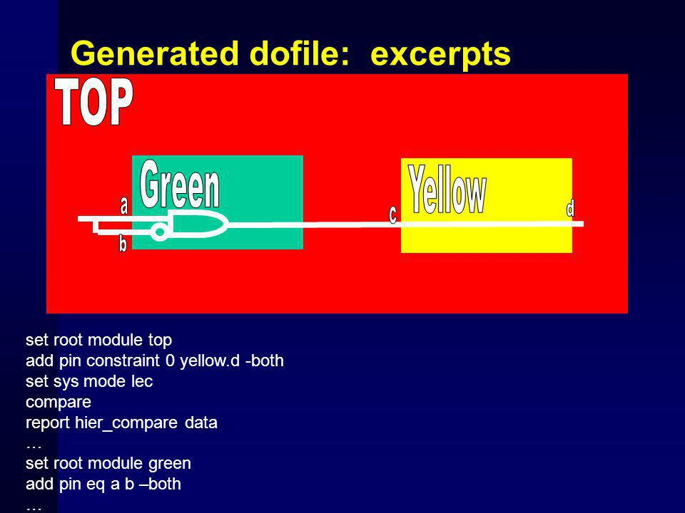 Generated dofile: excerpts set root module top add pin constraint 0 yellow.d -both set sys mode lec compare report hier_compare data … set root module