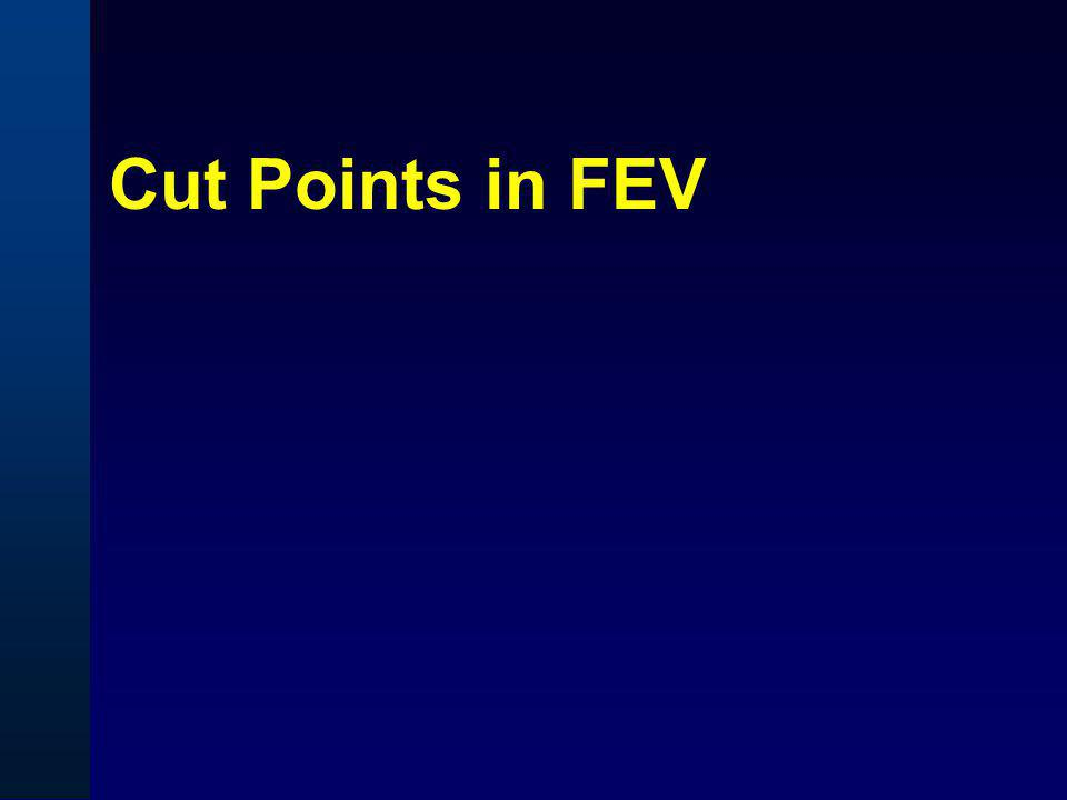 Cut Points in FEV